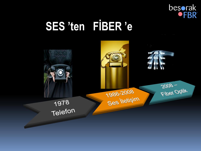 sesten fiber