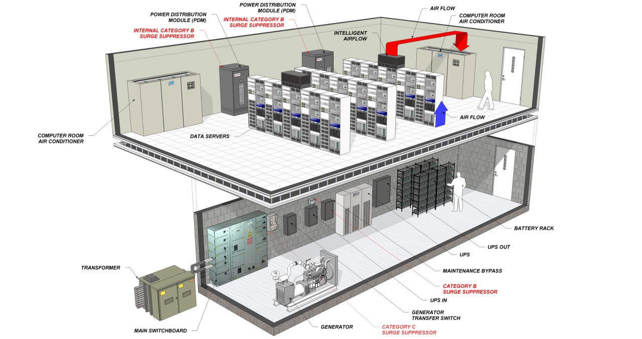 DataCenter2-SMALL.82124105_large